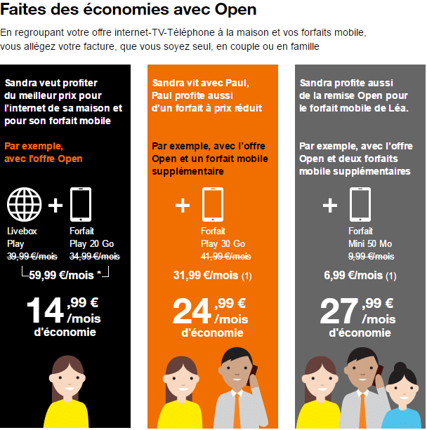 offres open orange en promo